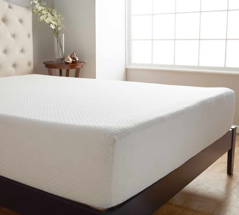 Toronto Sun Classifieds All Categories New Mattress